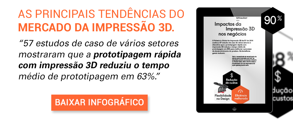tendências impressão 3d